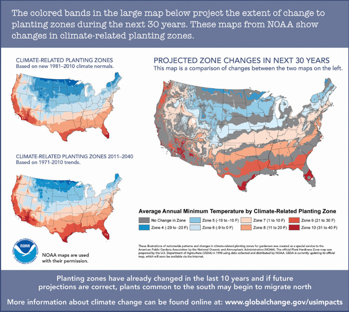 Forecasted changes in Hardiness Zones.