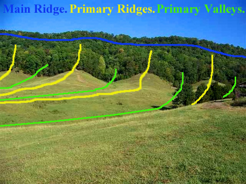 Locating the Main Ridge, the Primary Ridges, and the Primary Valleys at our farm.